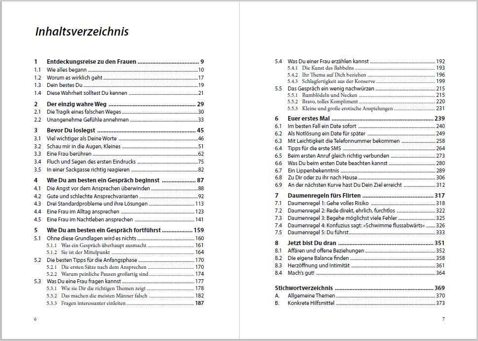 Kompaktes und übersichtliches Inhaltsverzeichnis auf einer Doppeleseite